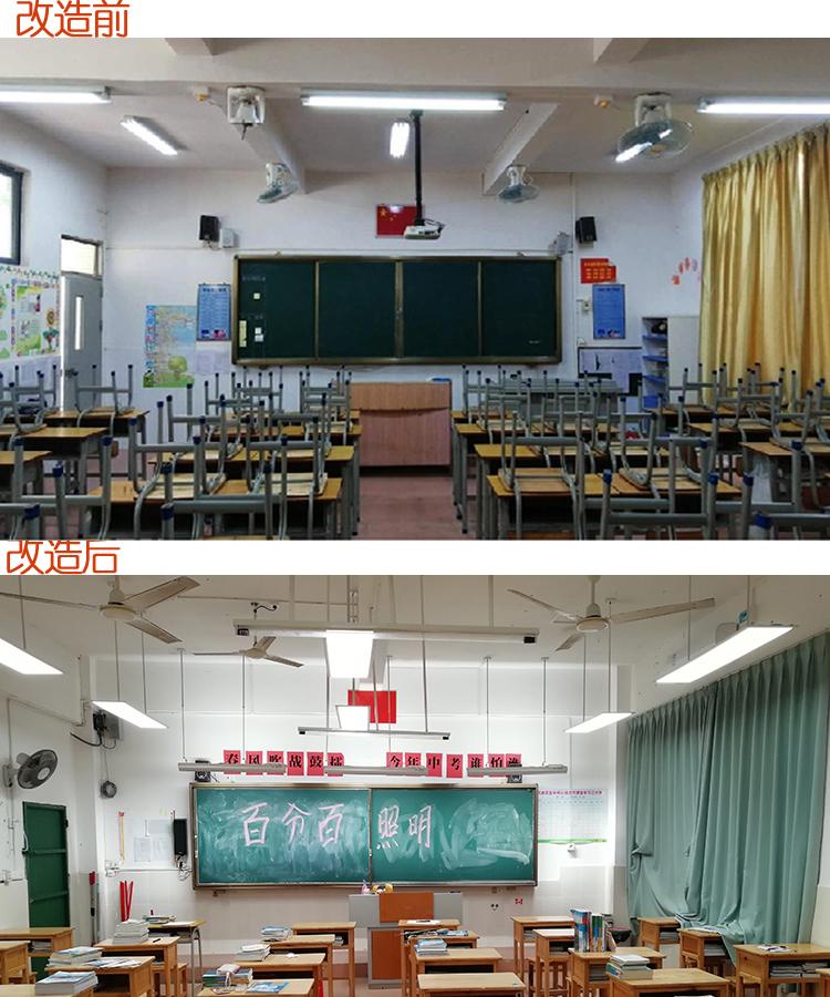 教室照明的图片